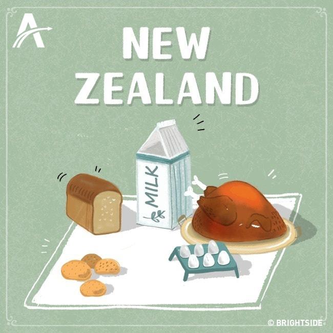 axali-zelandia-min